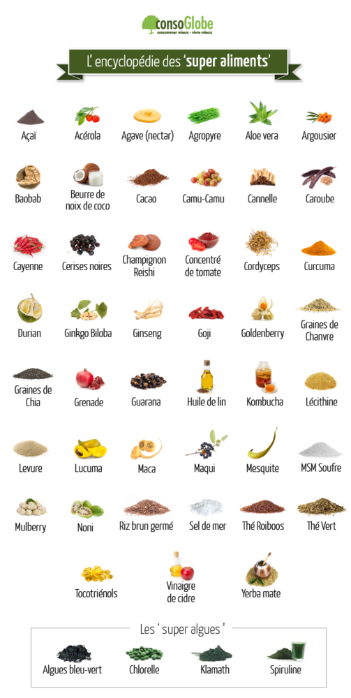 Et si D'AUCY innovait en agrémentant ses légumes avec des SUPER ALIMENTS,pour 1 alimentation santé? Acérola, goji, graines de lin,chanvre...