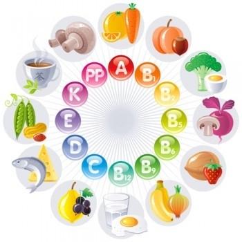 Et si je pouvais connaître facilement mes éventuelles carrances en vitamine et savoir comment les combler ?