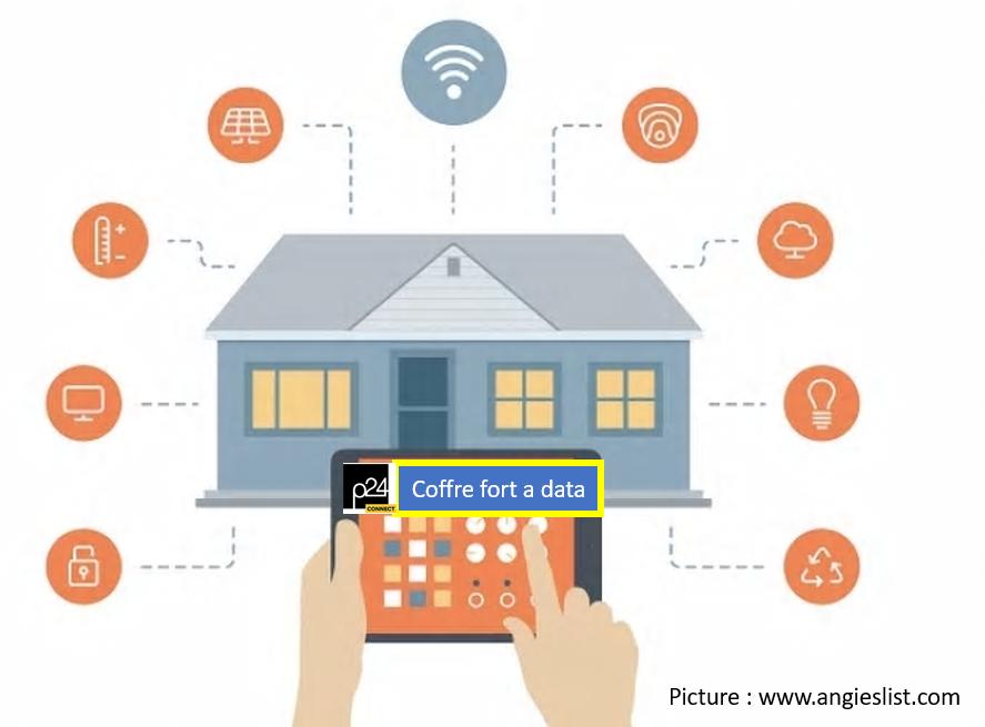 Et si Protection24 sécurisait toutes les données des objets connectées de la maison ? télé, élect, etc ... un coffre fort IoT ?