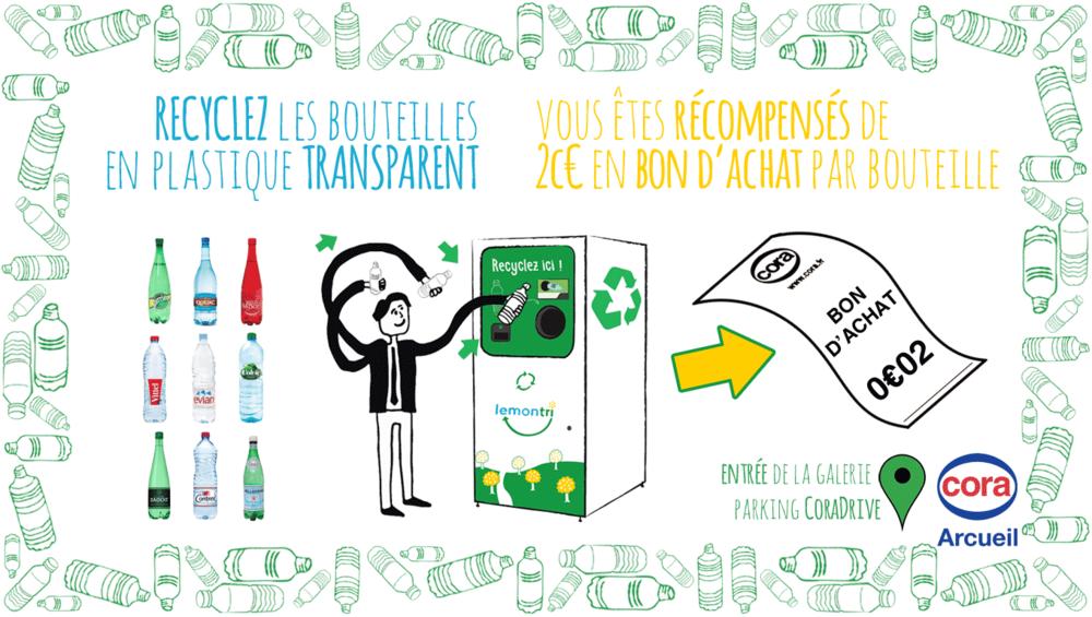 Et si la SNCF installait des bornes de recyclage avec un système de récompense sur les cartes voyageurs ?
