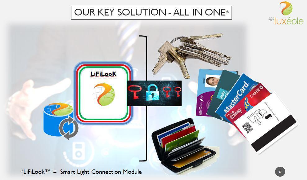 """Et si je pouvais me connecter sans ondes radios aux bornes Internet """"LiFi"""" avec mon porte-clé cryptodynamique Allianz ?"""
